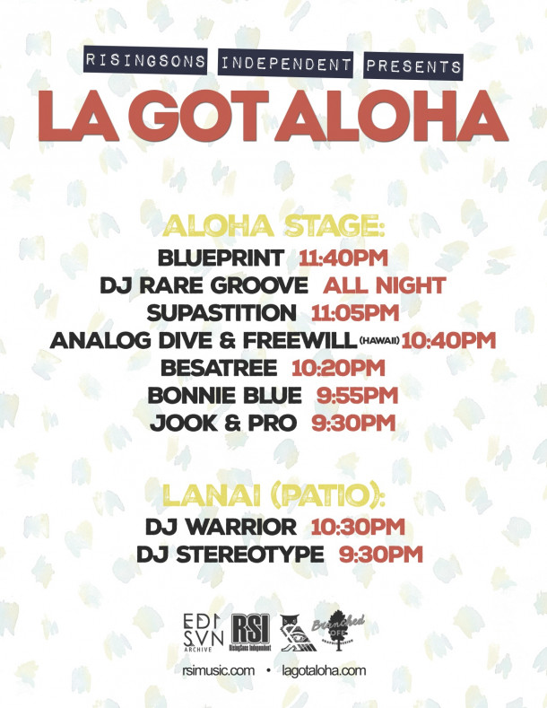 Tonights Schedule / Lineup